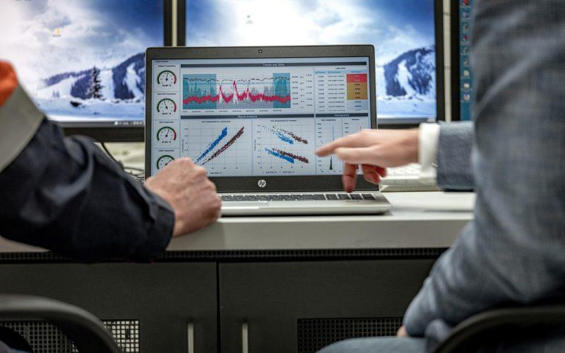 dashboards-senssolution-digitalization-availability